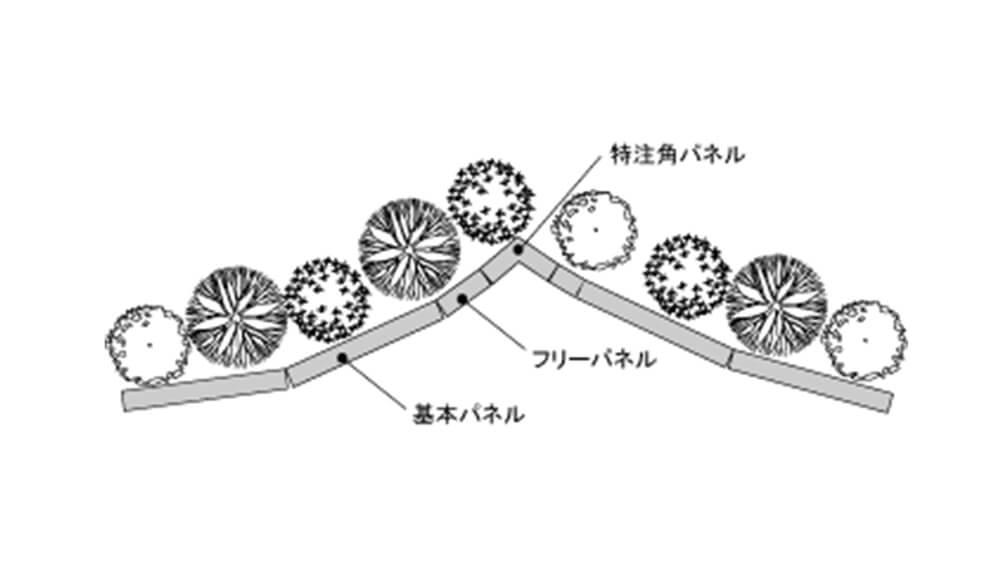 パネル「コバ」基本パネルによる多角形エッジング 2